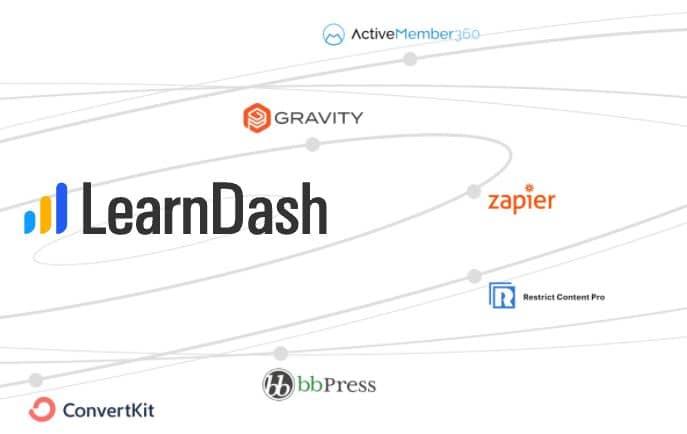 LearnDash Group Registration